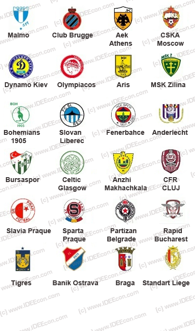 Logo-Quiz-Fussball-Loesung-Level-10-andere-2-others
